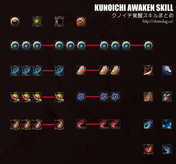 Kunoichi-Skill-Tree