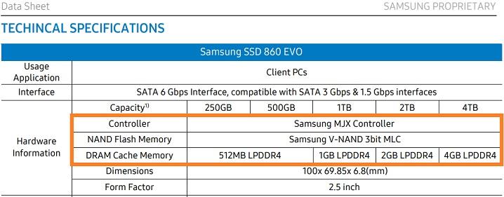 SSDの構造(中身)を分かりやすく「図解」してみる