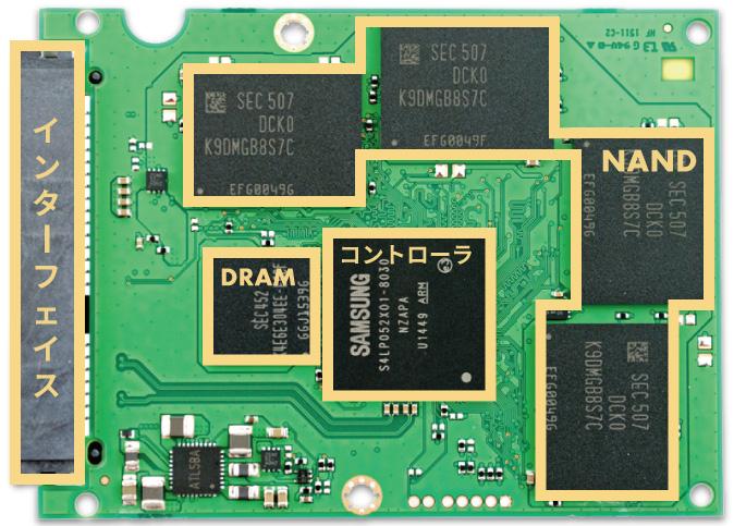 SSDの構造を解説