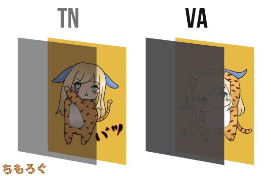 【ゲーミングモニターの解説】VAパネルは「黒色」が得意