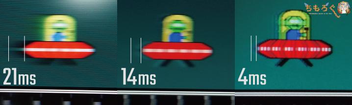 モニターの「応答速度」とは何か?