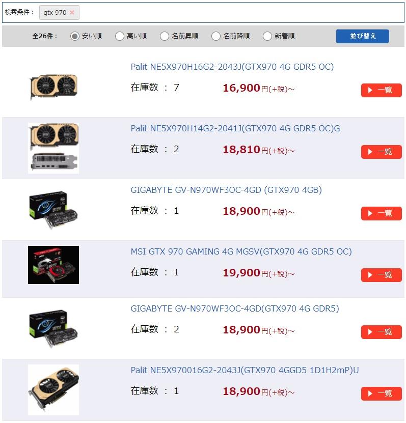 GTX 970の価格が暴落中…買うならGTX 1060で良いけど。   ちもろぐ