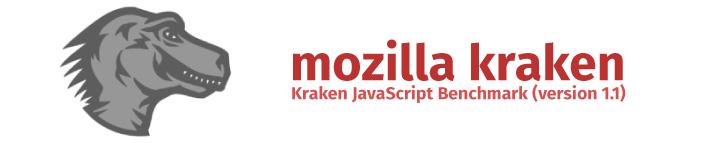 Mozilla Kraken 1.1(ブラウザベンチマーク)