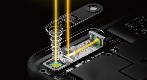 潜望鏡(ペリスコープ)を用いて、光学ズームを強化する