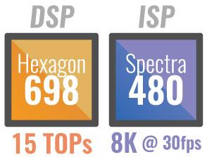 デジタル処理は「Hexagon 698」、カメラ処理は「Spectra 480」を搭載