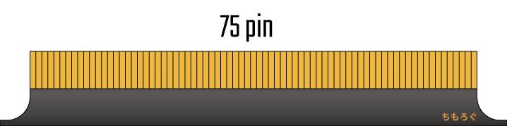 M.2規格の端子形状