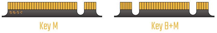 M.2 SSDの規格「Key M」と「Key B+M」