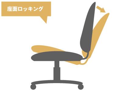 ゲーミングチェアの選び方 / 座面ロッキング
