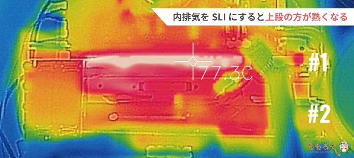 内排気グラボでSLIは熱に注意