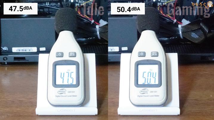 「GALLERIA ZG」の騒音レベルを検証
