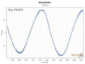 Ray PAWNのマウス性能(1600dpi)