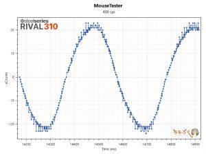 RIVAL 310のマウス性能を検証(400dpi)