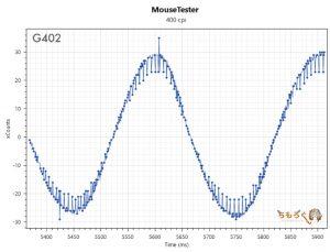 G402のマウス性能(400dpi)