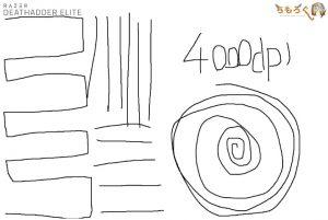 Razer Deathadder Eliteのジッタを計測(4000dpi)