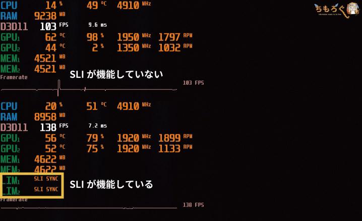SLI sync limit