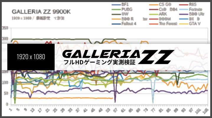 ガレリアZZ(9900K)のゲーミング性能(フルHD)