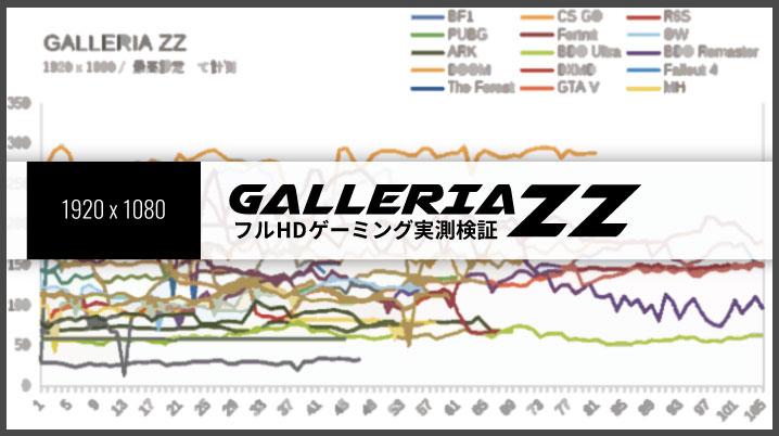 ガレリアZZのゲーミング性能(フルHD)