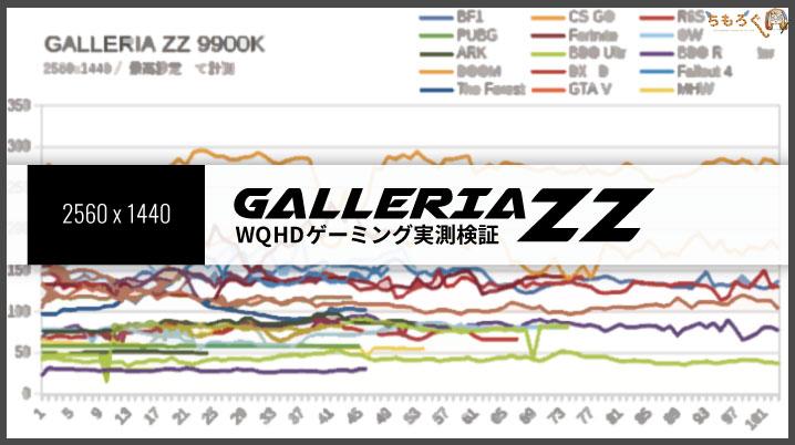 ガレリアZZ(9900K)のゲーミング性能(WQHD)