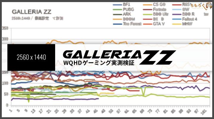 ガレリアZZのゲーミング性能(WQHD)