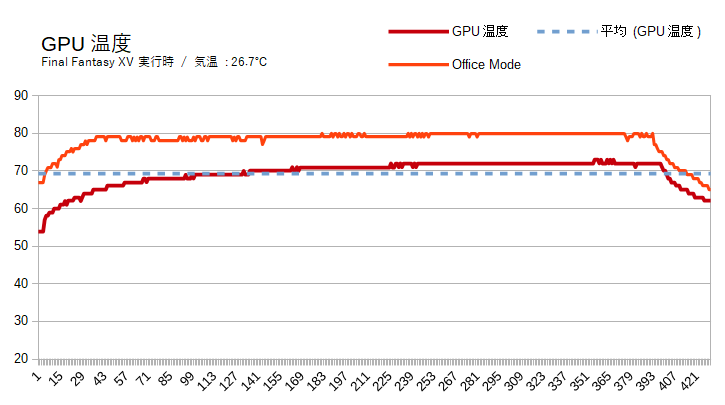 GALLERIA GCF1060GF-E(動作温度)