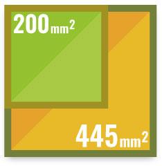RTX 2060のダイサイズ(チップ面積)