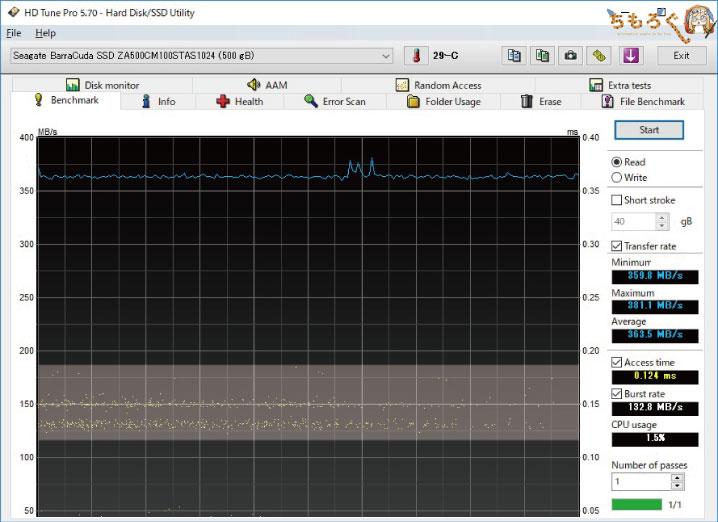 BarraCuda SSD(HD Tune Pro読み込み)