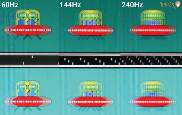 リフレッシュレートが144 Hz以上になると映像はなめらかに