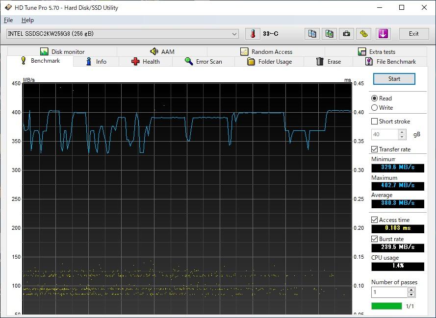 Intel 545sをベンチマーク(HD Tune Pro)