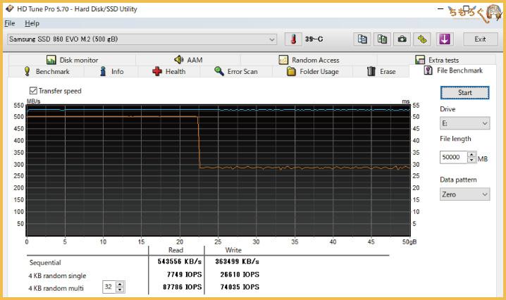 Samsung 860 EVOの性能(HD Tune Pro)