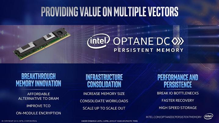 Optane Persistent Memory DIMM