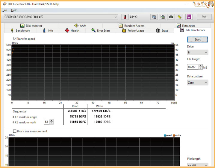 CFD SSD CG3VXのベンチマーク(HD Tune Pro)