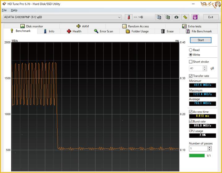 Adata XPG SX8200 Proのベンチマーク(HD Tune Pro)