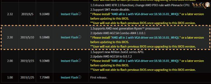 AGESA 1.0.0.1対応のBIOSを使う