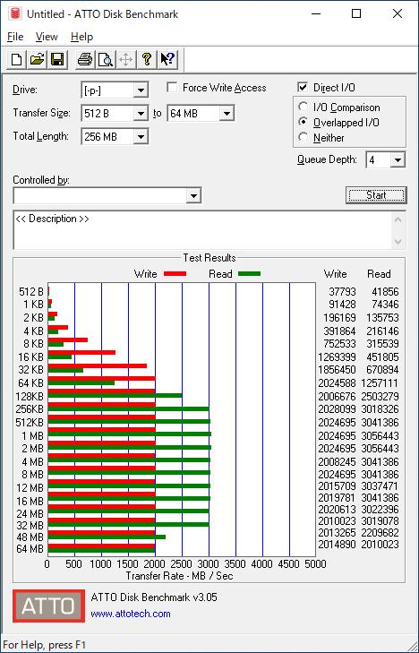 Plextor M9PeGをベンチマーク(ATTO Disk Benchmark)