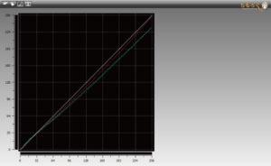 Lenovo Legion Y540(17)の色再現性能