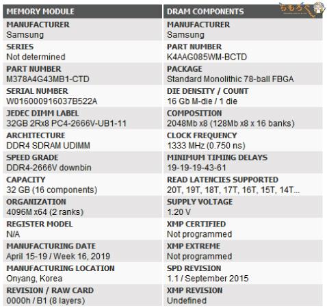 M378A4G43MB1-CTDのスペック情報