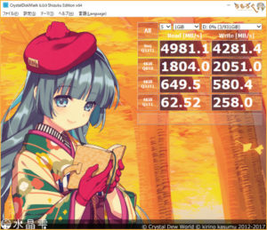 Aorus NVMe Gen4 SSDをベンチマーク(Crystal Disk Mark 6)