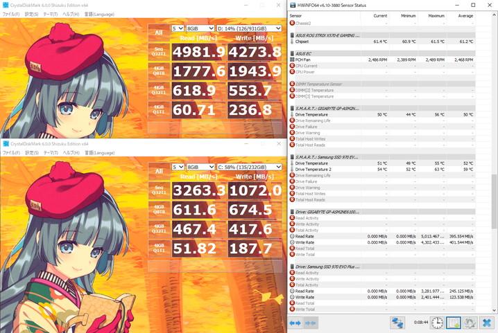 ROG STRIX X570-E GAMING(チップセット温度の検証)