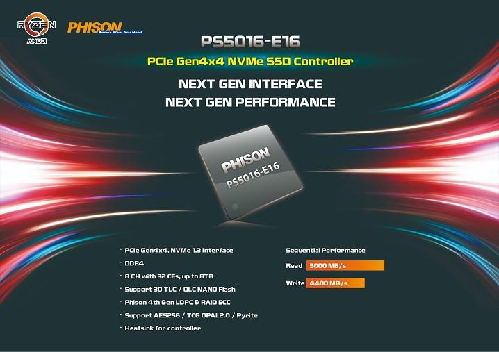 世界初のPCIe Gen4対応コントローラ「PS5016-E16」