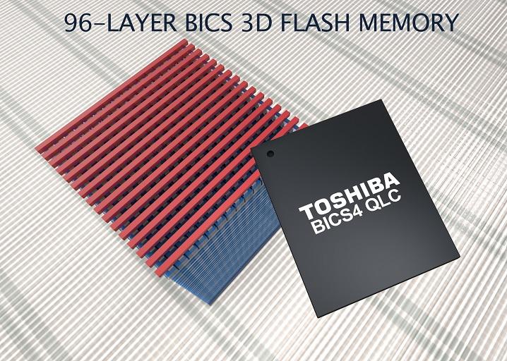 「BiCS4」は96層の3D NANDフラッシュメモリ