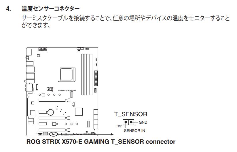 「T_SENSOR」コネクタで温度をモニター可能。