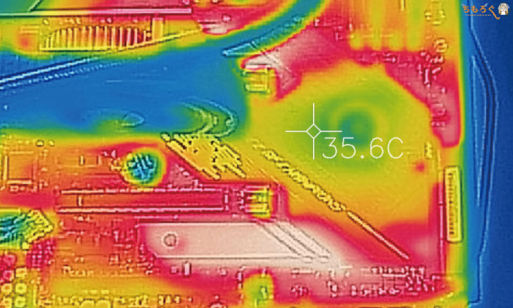 ROG STRIX X570-E GAMING(チップセット温度)