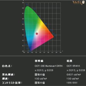 OneMix 3Sのディスプレイ品質をチェック