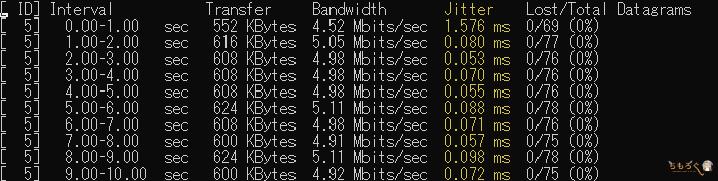 iperf3で通信レイテンシを計測する
