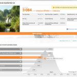 OneMix 3Sの性能をベンチマーク