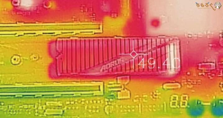 Aorus NVMe Gen4 SSDの表面温度