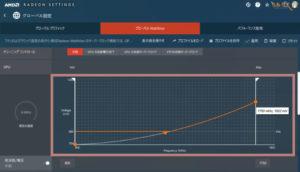 Radeon RX 5700の低電圧化の設定