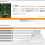 AstromedaのCPU性能を検証