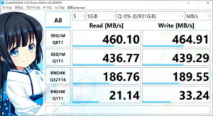 USB 3.1 Gen1の速度