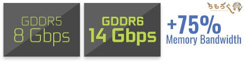 GDDR6とGDDR5の違い